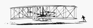 Read more about the article Who invented the airplane?