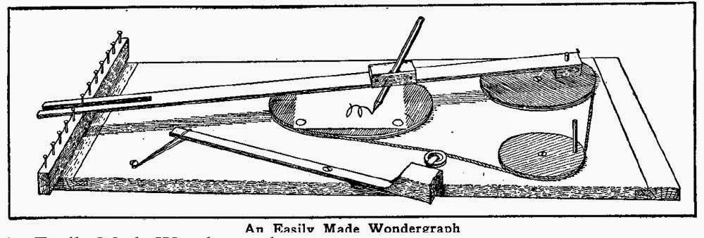 Wondergraph – How to Make a Wondergraph