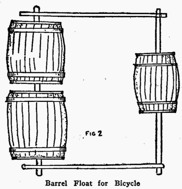 How to Make a Water Bike - Barrel float for bicycle