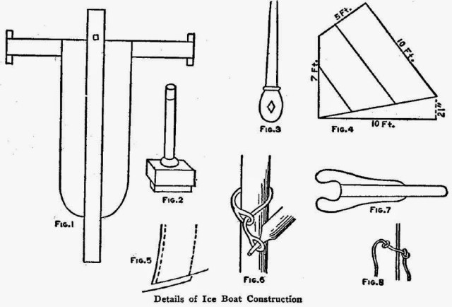 Details of Ice Boat Construction