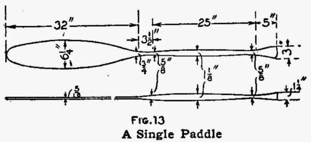 A Single Paddle
