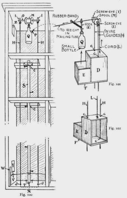 Fig. 100.—Front View of Elevator Shaft.