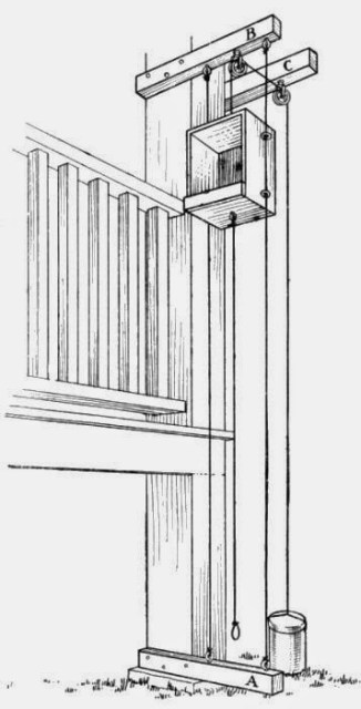 Fig. 104.—An Outdoor Elevator.
