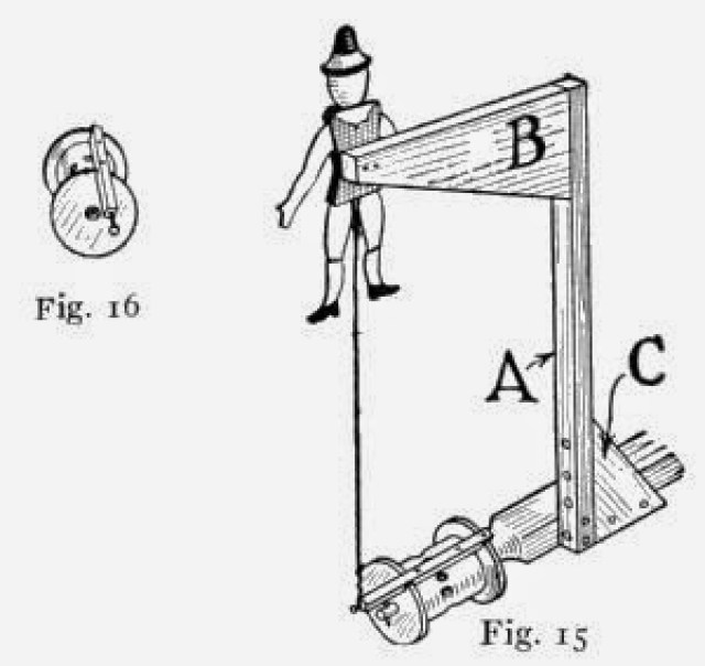 How the Jumping-Jack is Supported.