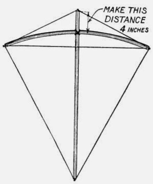 How to Make a Malay Kite - fig 19