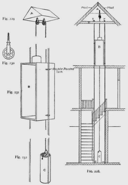 Front View of Elevator-shaft and Stairs