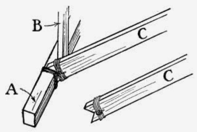 Box-kite - How to Make a Box-kite - Homemade Kites - Fig 27