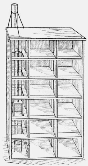 Fig. 96.—A Toy Office Building with Elevator.