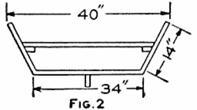 How to Build a Skiff - Wood Boat Plans Fig 2