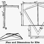 How to Make a Kite for Kids – A Tailless Kite