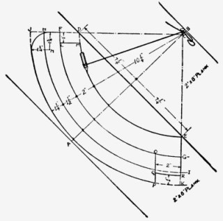 How to Build a Canoe - Fig 201