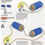Electricity for Kids – What Does Voltage Mean?