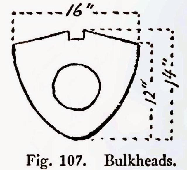 Fig 107 - Bulkheads - How to Build a Canoe - Wood and Canvas Canoe Plans