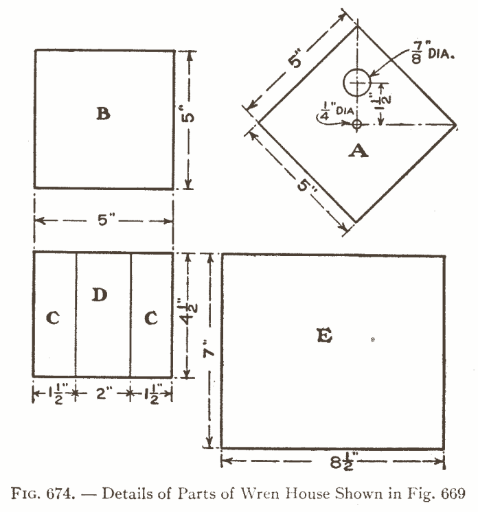 Fig. 674. — Details of Parts of Wren House Shown in Fig. 669