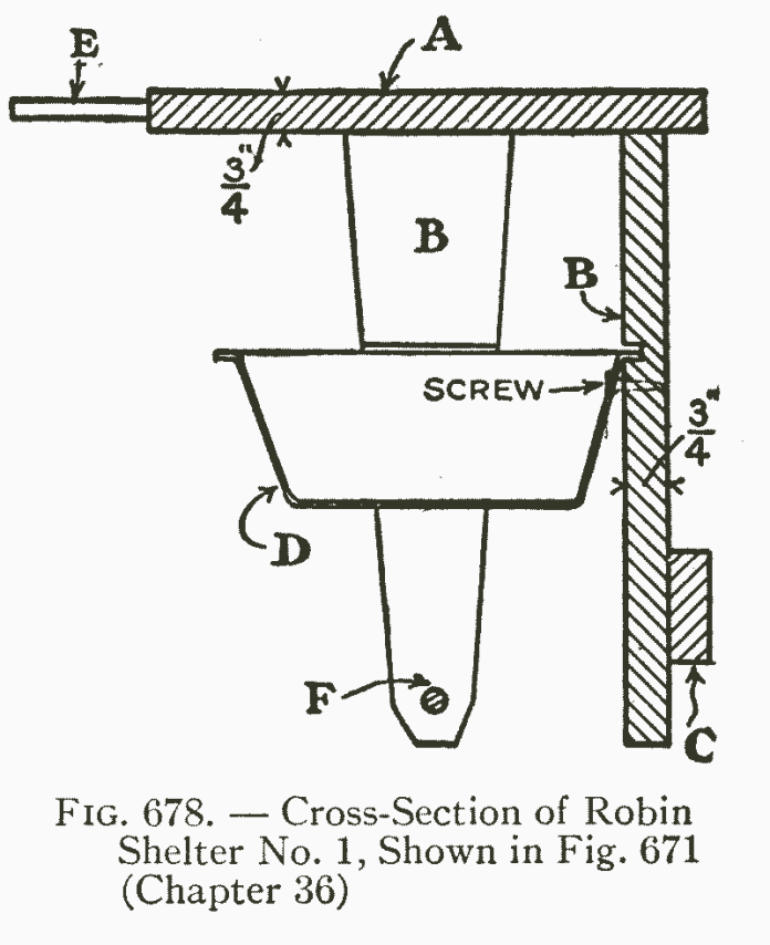 Fig. 678. — Cross-Section of Robin Shelter No. 1, Shown in Fig. 671 (Chapter 36)