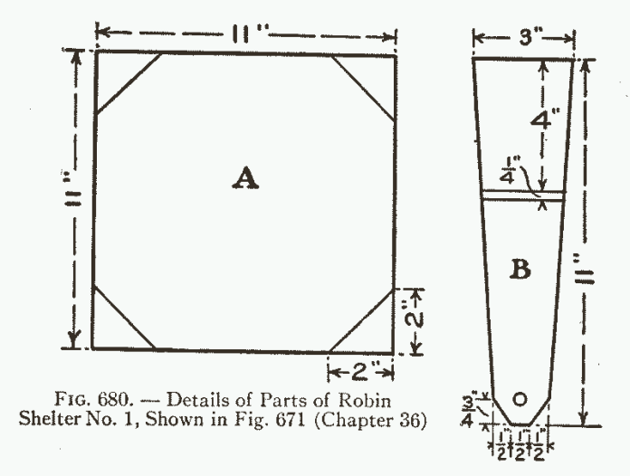Fig. 680. — Details of Parts of Robin Shelter No. 1, Shown in Fig. 671 (Chapter 36)