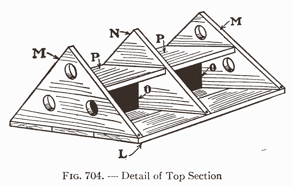 Fig. 704. — Detail of Top Section