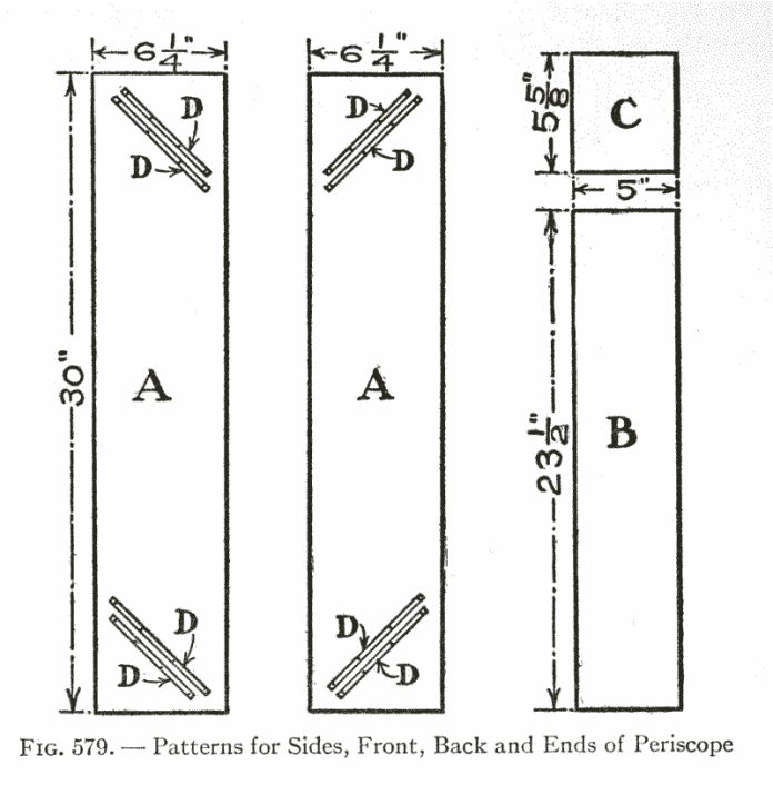 Fig. 579. — Patterns for Sides, Front, Back and Ends of Periscope