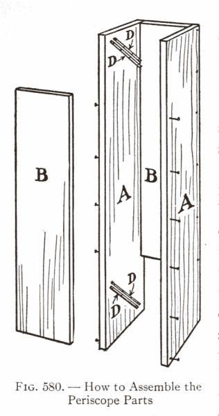 Fig. 580. — How to Assemble the Periscope Parts