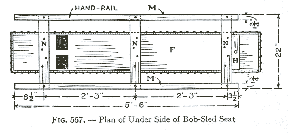 Fig. 557. — Plan of Under Side of Bob-Sled Seat
