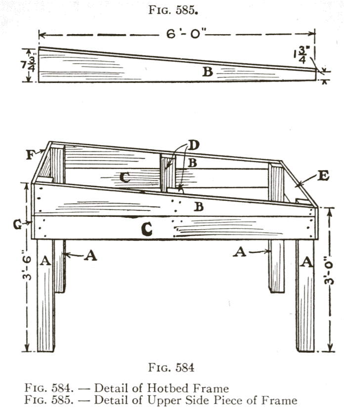 Fig. 584. — Detail of Hotbed Frame   /   Fig. 585. — Detail of Upper Side Piece of Frame
