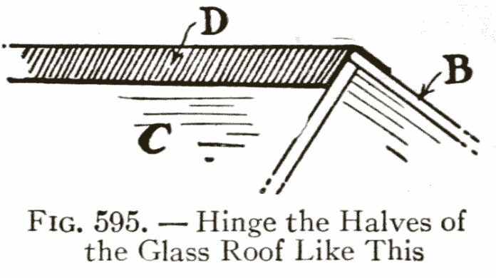 Fig. 595. — Hinge the Halves of the Glass Roof Like This