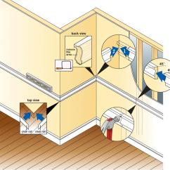 Chair Rail Molding Profiles Parsons Chairs Install A How Tos Diy Installation Drawing