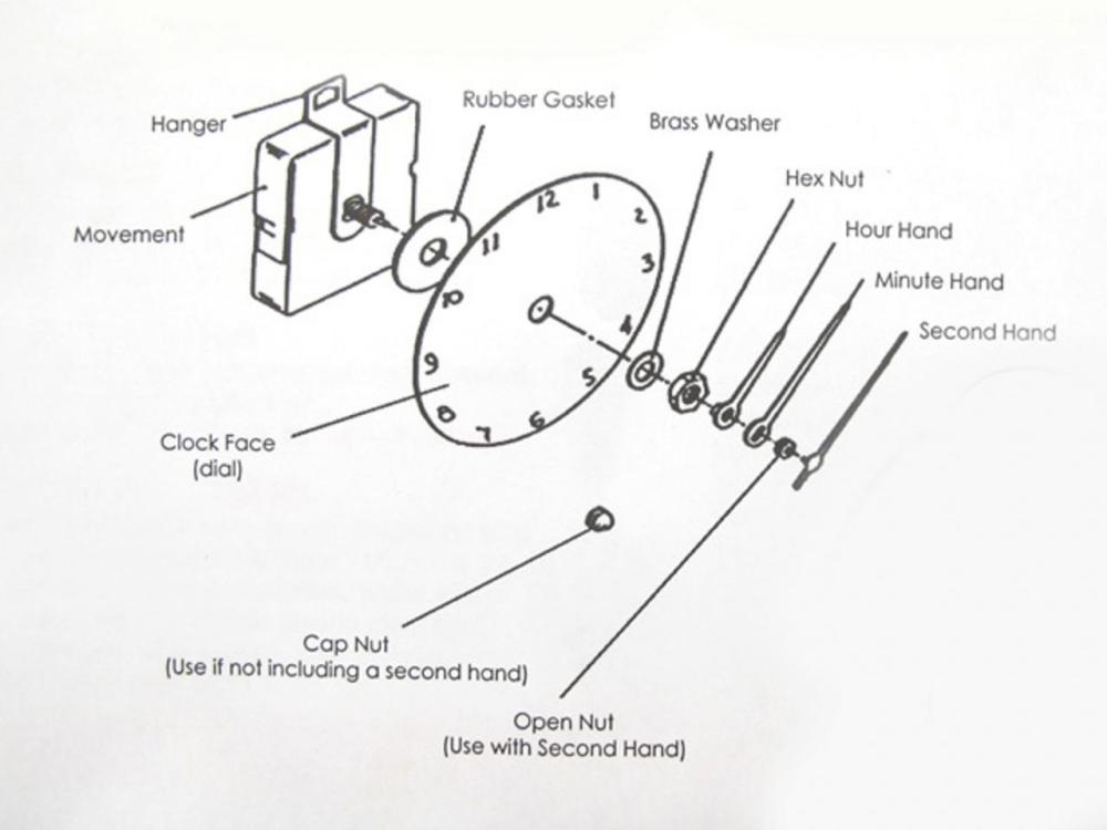 medium resolution of how to make your own custom clock diy network blog made remade diy
