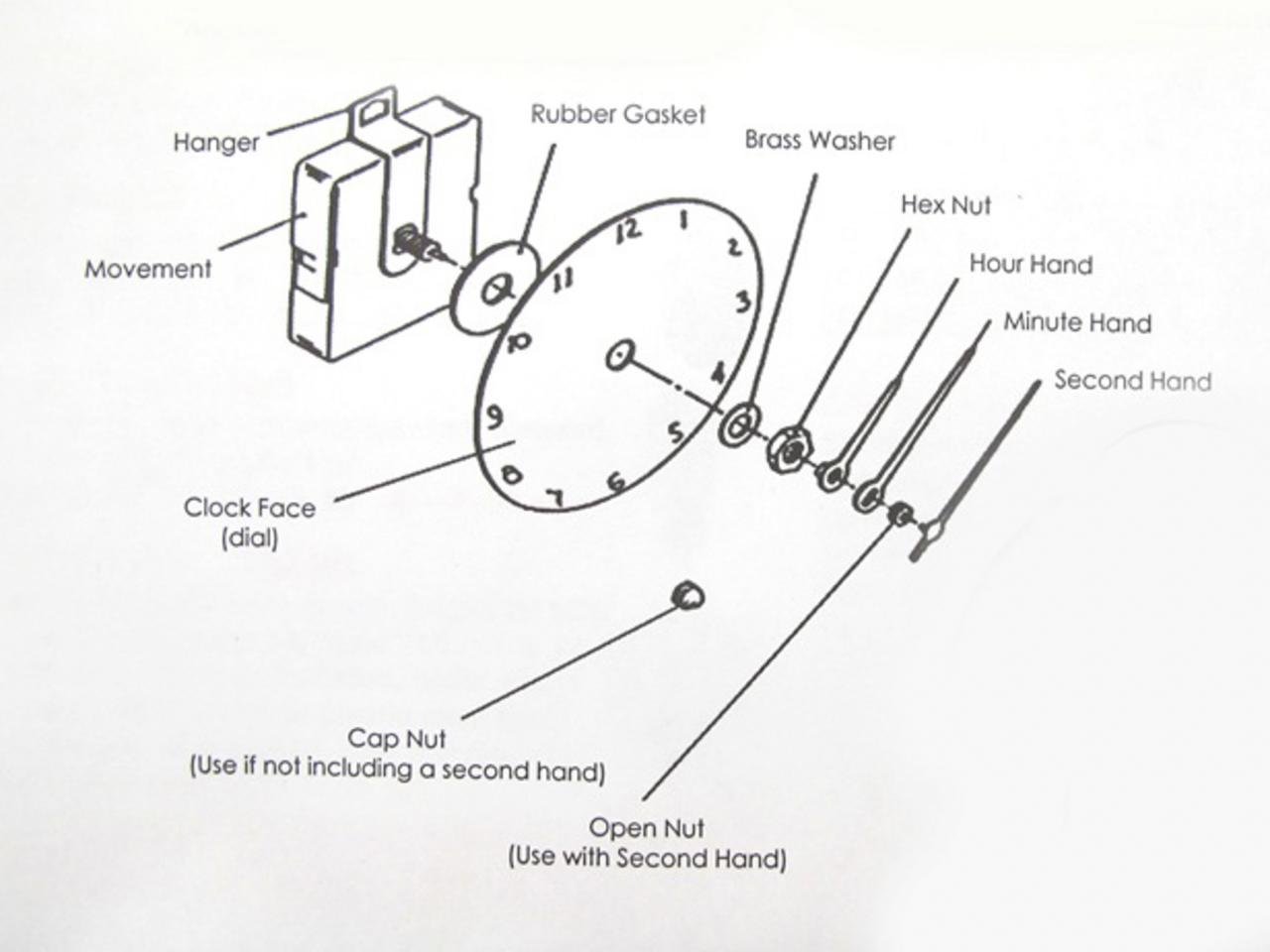 hight resolution of how to make your own custom clock diy network blog made remade diy