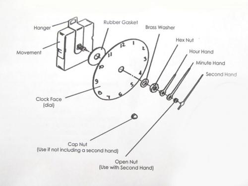 small resolution of how to make your own custom clock diy network blog made remade diy