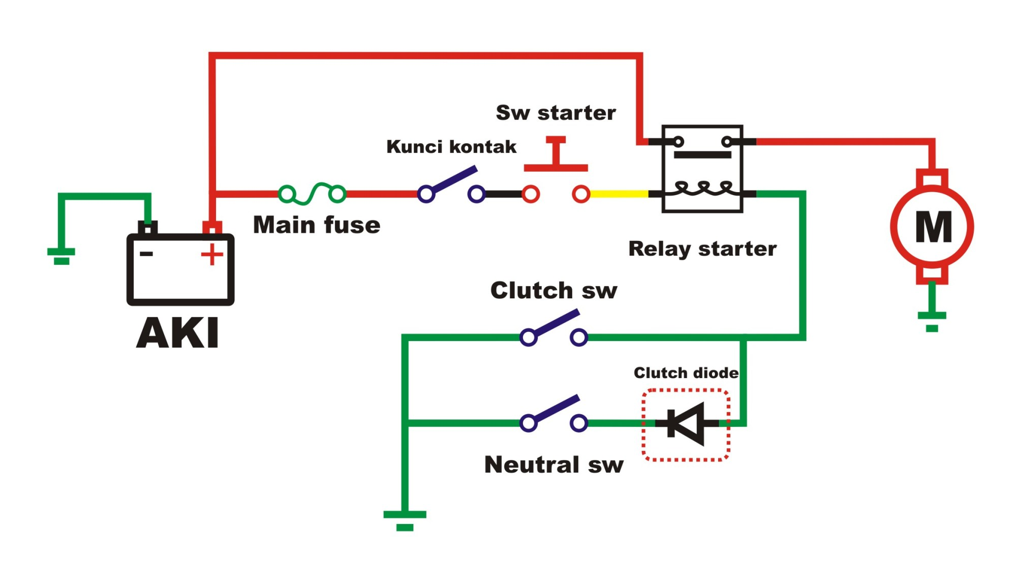hight resolution of wiring diagram motor honda supra wiring librarybahas kelistrikan wiring harness part2 diy4all koleksi gambar wering diagram