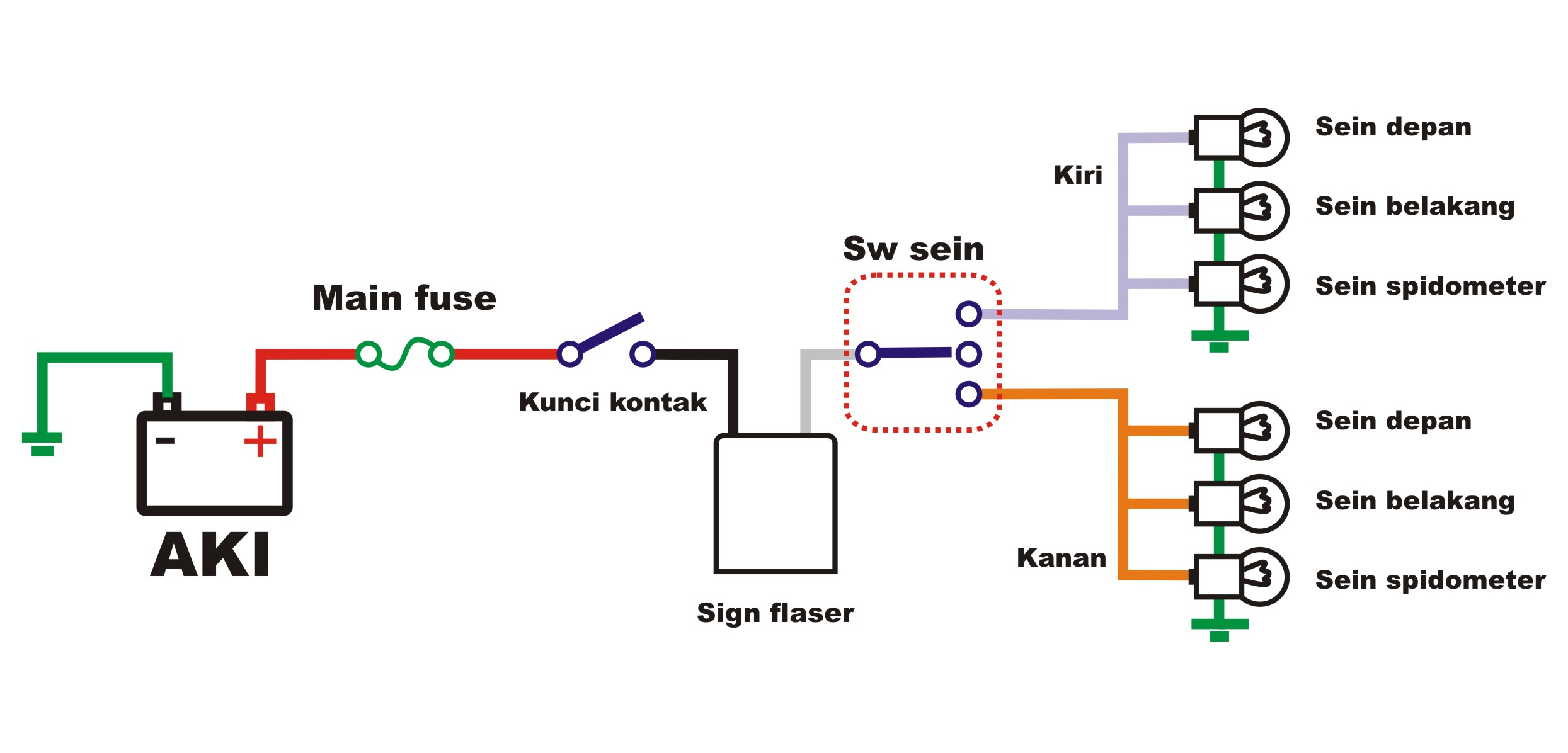 Gambar wiring diagram ac wiring diagram outdoor unitsc1st free download wiring diagram bahas kelistrikan wiring harness part2 diy4all of gambar wiring diagram ac cheapraybanclubmaster Choice Image