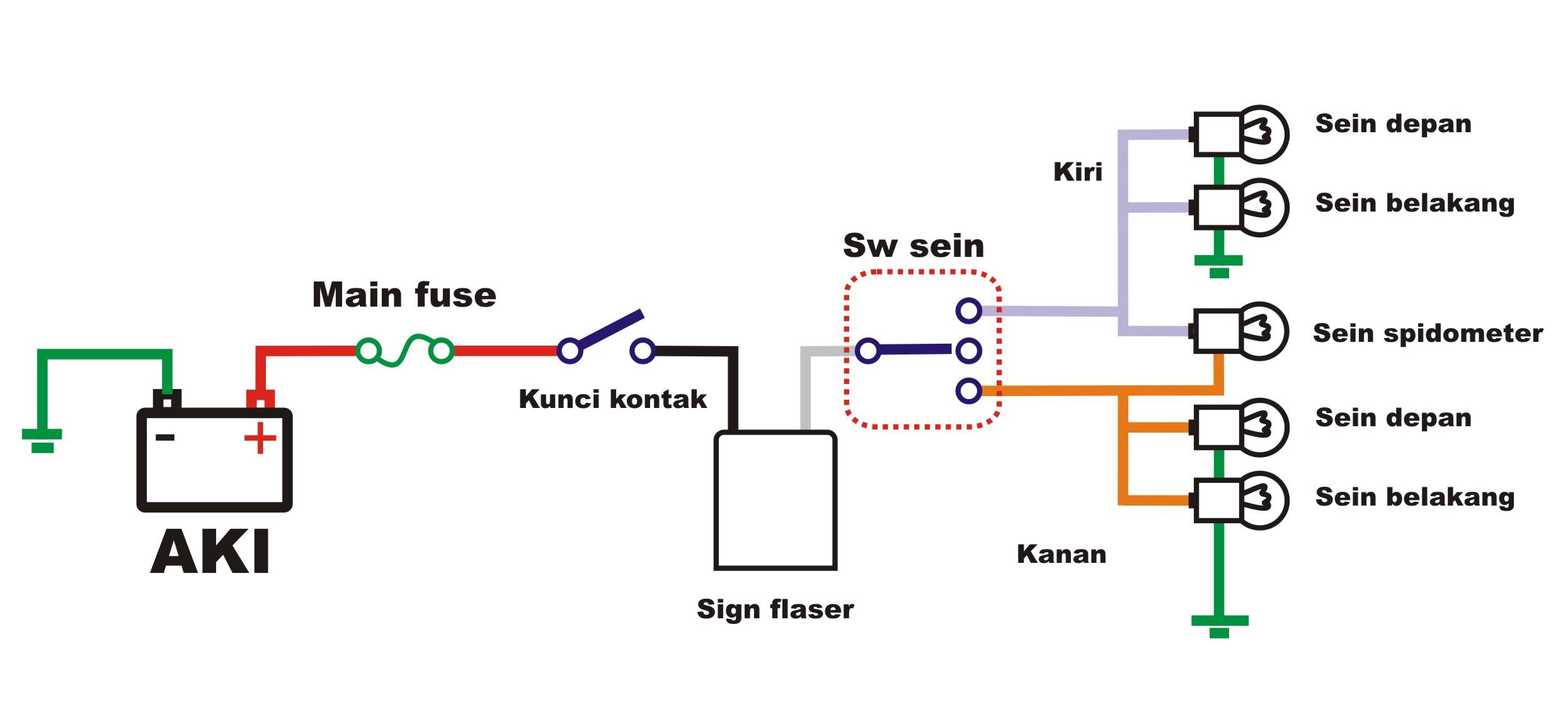 Bahas Kelistrikan Wiring Harness Part2