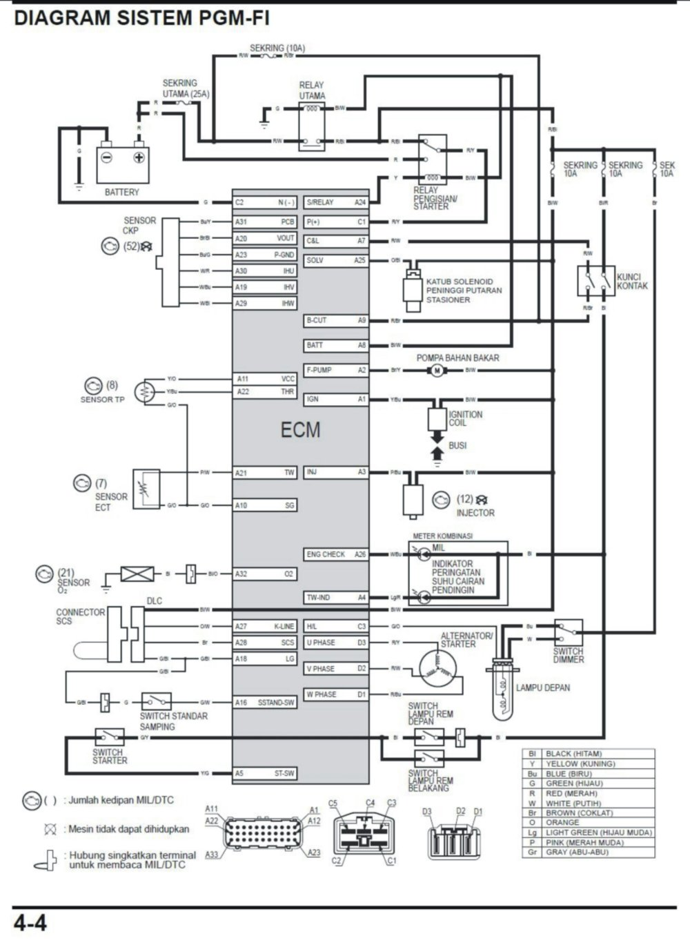 medium resolution of wpid wiring ecu vario jpg motorcycle electrical wiring diagram thread page 18 suzuki raider j 110