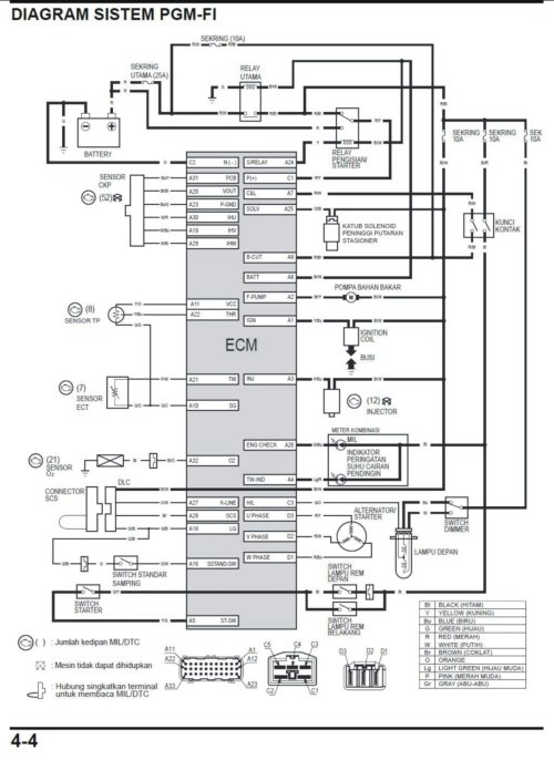 small resolution of wpid wiring ecu vario jpg motorcycle electrical wiring diagram thread page 18 suzuki raider j 110