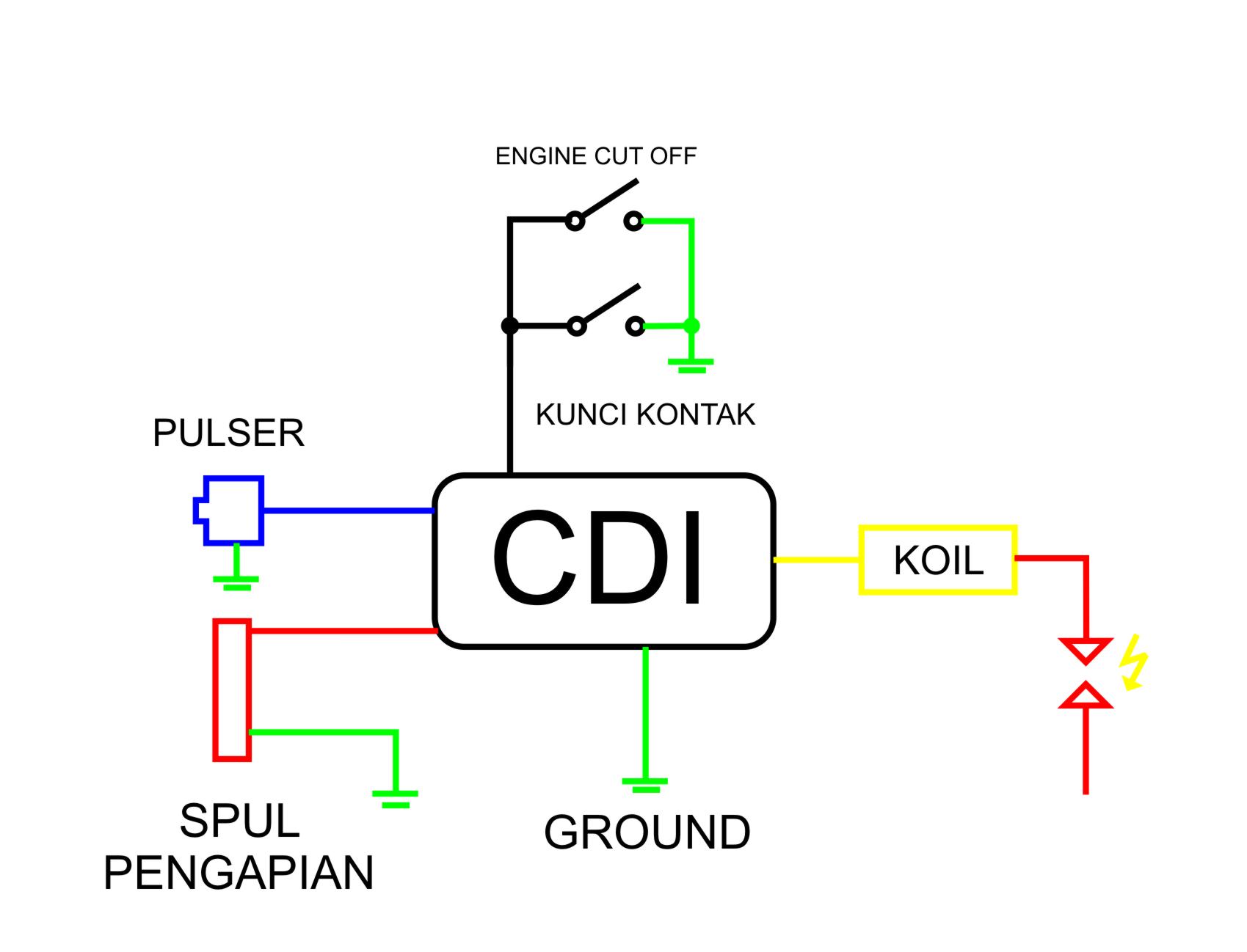 wiring diagram sistem ac