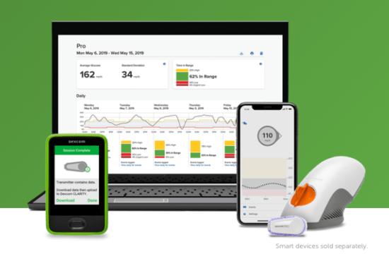 Dexcom G6 Pro , FDA iznini aldı.