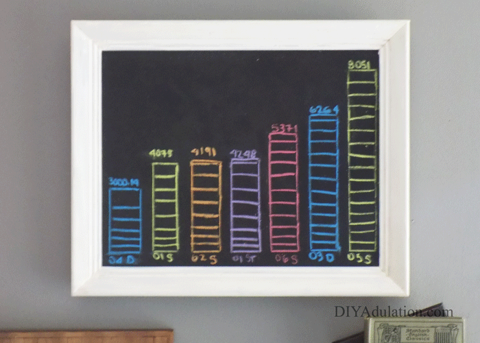 White Framed Chalkboard with Colorful Bar Graphs on it