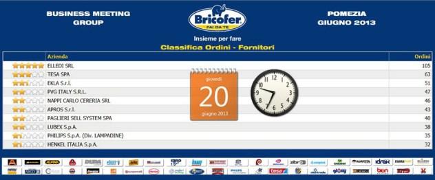 BRICOFER - BUSINESS MEETING - giugno 2013