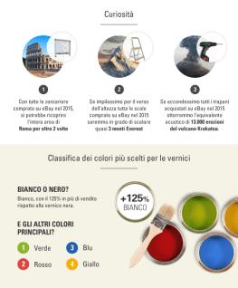 infografica DIY