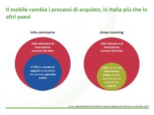 9-ecommerce-italia-mobile