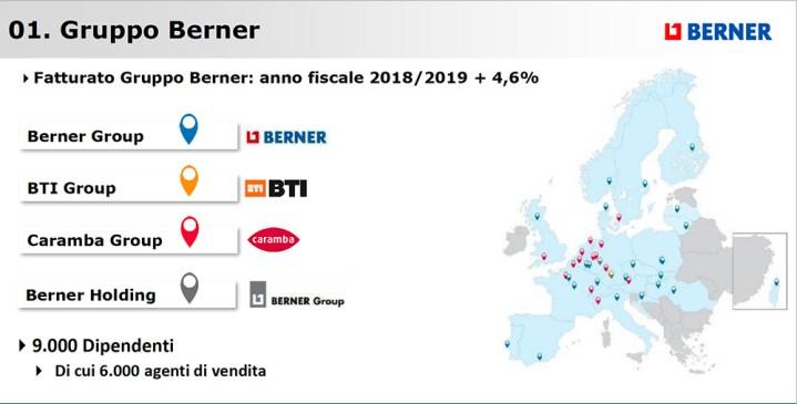 Berner Italia