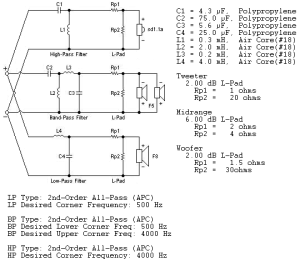 1618  DIY 3Way HiVi Tower Loudspeaker Project (Page 2)