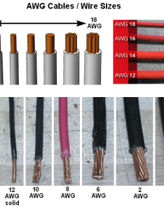 American wire guage awg sizes also gauge cable conductor size chart table rh diyaudioprojects