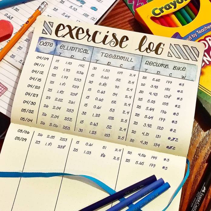 Exercise Log Bullet Journal