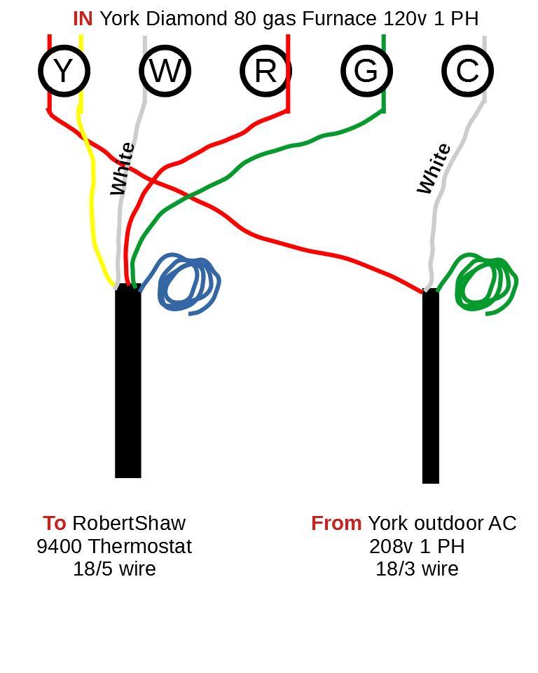 Hvac Thermostat Wiring Diagrams : thermostat, wiring, diagrams, Thermostat, Wiring, Metra, Harness, Diagram, Subaru