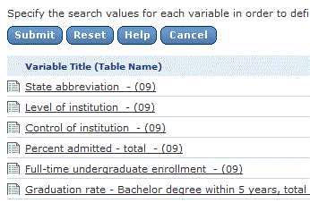 Listing of selected variables