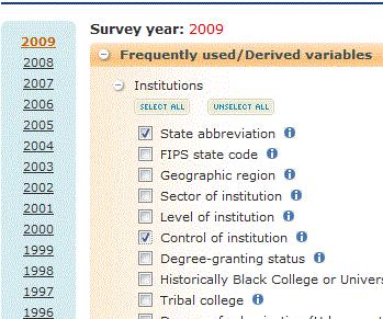 Institutuional Variables