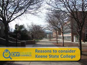 Keene State College campus