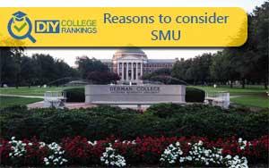 SMU Southern Methodist University campus